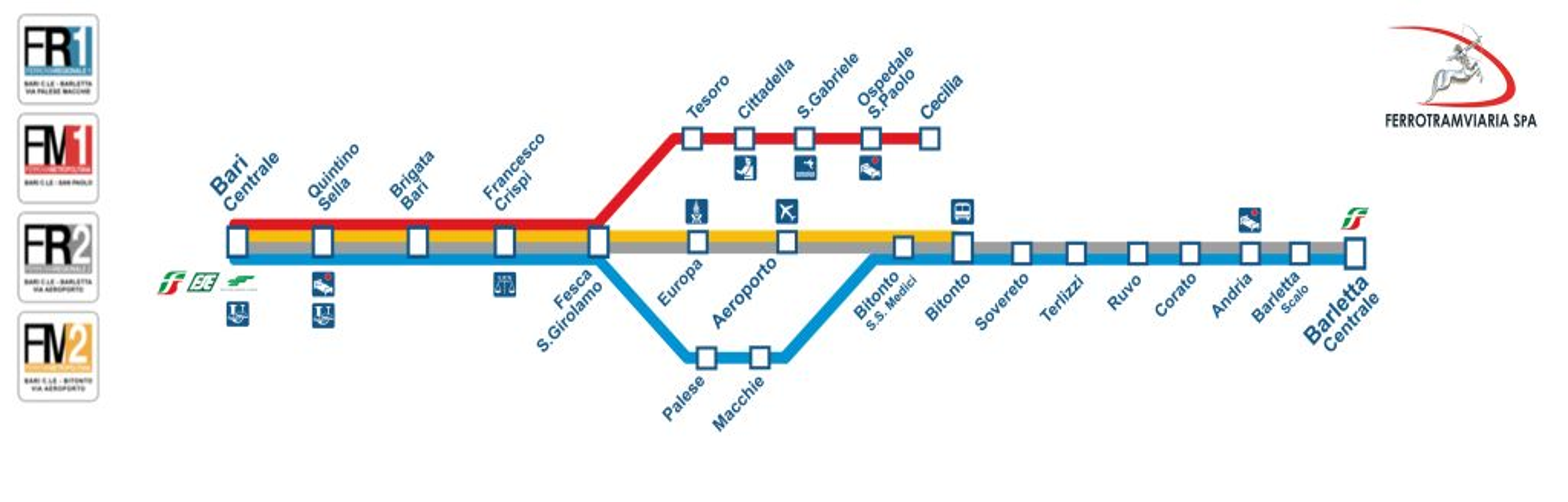 FERROTRAMVIARIA SPA Ferrovie del Nord Barese Autolinee
